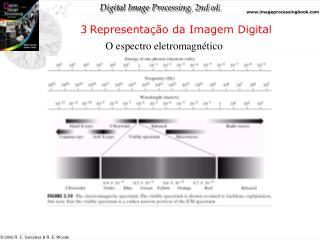 3 Representação da Imagem Digital