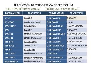TRADUCCIÓN DE VERBOS TEMA DE PERFECTUM