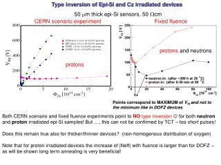 Type inversion of Epi-Si and Cz irradiated devices