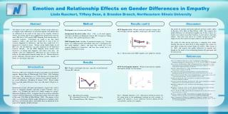 Emotion and Relationship Effects on Gender Differences in Empathy
