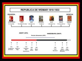 REPUBLICA DE WEIMAR 1919-1933