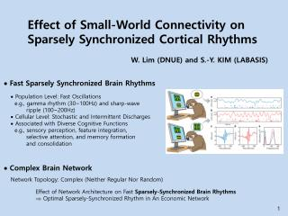 Effect of Small-World Connectivity on Sparsely Synchronized Cortical Rhythms