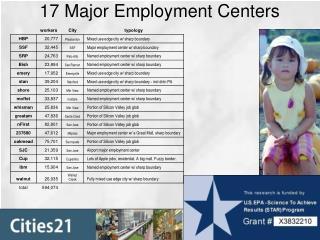 17 Major Employment Centers