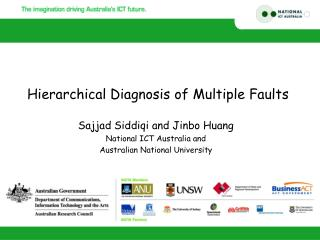 Sajjad Siddiqi and Jinbo Huang National ICT Australia and Australian National University