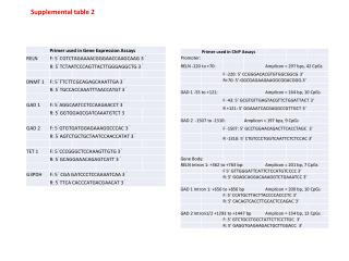 Supplemental table 2