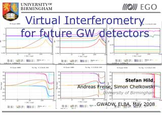 Virtual Interferometry  for future GW detectors