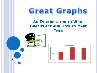An Introduction to What Graphs are and How to Make Them