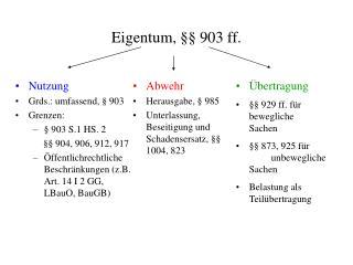 Eigentum, §§ 903 ff.