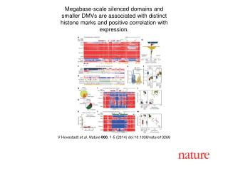V Hovestadt et al. Nature  000 , 1-5 (2014)  doi:10.1038/nature13268