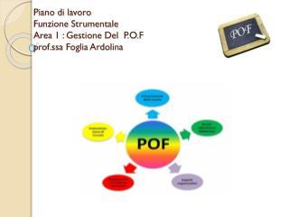 Piano di lavoro Funzione Strumentale  Area 1 : Gestione Del   P.O.F prof.ssa Foglia Ardolina