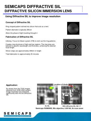 SEMICAPS DIFFRACTIVE SIL DiFFRACTIVE SILICON IMMERSION LENS