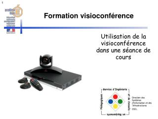 Utilisation de la visioconférence dans une séance de cours