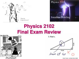 Physics 2102  Final Exam Review
