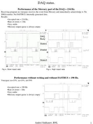 DAQ status. Performance of the Mercury part of the DAQ = 234 Hz.