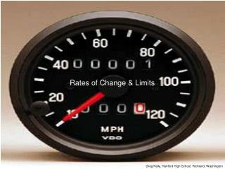 Rates of Change & Limits