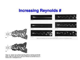 Increasing Reynolds #