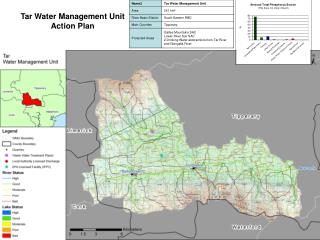 Tar Water Management Unit Action Plan