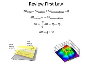 Review First Law