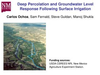 Deep Percolation and Groundwater Level Response Following Surface Irrigation