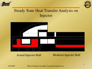Steady State Heat Transfer Analysis on Injector