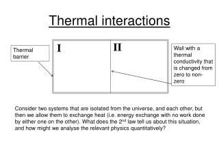 Thermal interactions