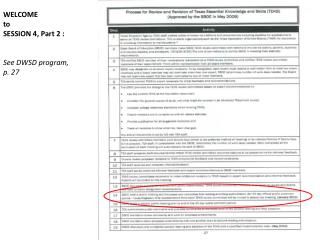 WELCOME  to SESSION 4, Part 2 : See DWSD program,  p. 27