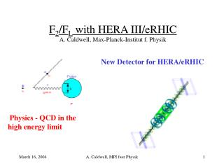 F 2 /F L  with HERA III/eRHIC A. Caldwell, Max-Planck-Institut f. Physik
