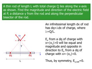 An infinitesimal length dx of rod has dq= dx of charge, where =Q/L.