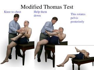 Modified Thomas Test