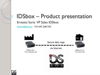IDSbox  – Product presentation