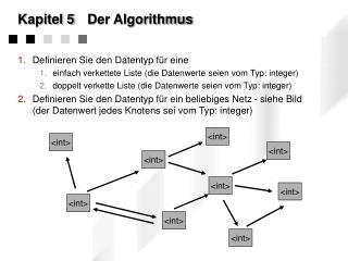 Kapitel 5Der Algorithmus