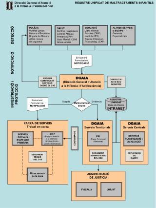 XARXA DE SERVEIS Treball en xarxa