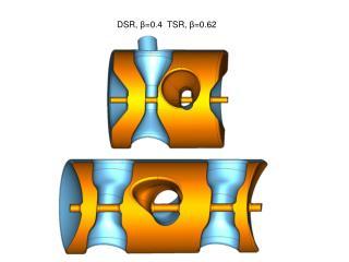 DSR,  β =0.4  TSR,  β =0.62