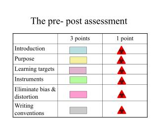 The pre- post assessment