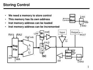 Storing Control