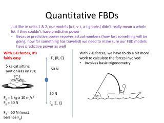 Quantitative FBDs