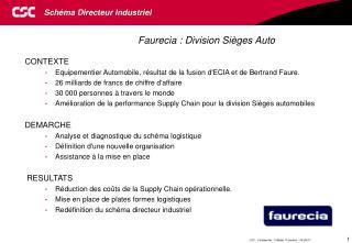 CONTEXTE Equipementier Automobile, résultat de la fusion d'ECIA et de Bertrand Faure.