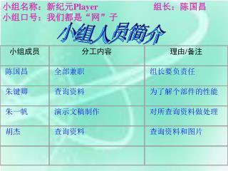 """小组名称:新纪元 Player                          组长:陈国昌 小组口号:我们都是""""网""""子"""