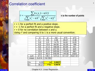r = 1 for a perfect fit and a positive slope. r = -1 for a perfect fit and a negative slope.