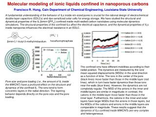 Molecular modeling of ionic liquids confined in nanoporous carbons