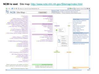 NCBI is vast .  Site map:  ncbi.nlm.nih/Sitemap/index.html