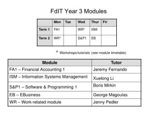 FdIT Year 3 Modules