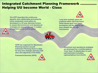 Integrated Catchment Planning Framework …………… Helping UU become World - Class