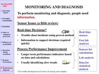 MONITORING AND DIAGNOSIS