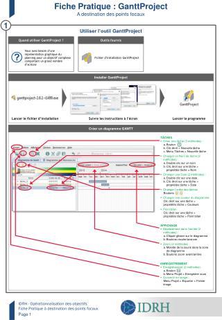 Fiche Pratique :  GanttProject A destination des points focaux