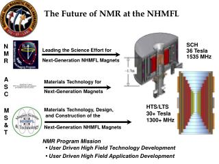 The Future of NMR at the NHMFL