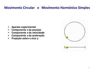 Movimento Circular   e   Movimento Harmónico Simples