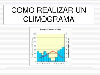COMO REALIZAR UN CLIMOGRAMA