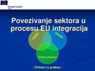 Pove zivanje sektora u procesu EU integracija