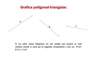 Grafica poligonal-triangular.